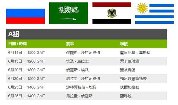 2018世界盃賽程
